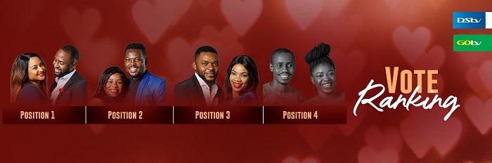 Vote rankings (Week 5) – Ultimate Love